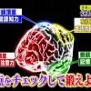 脳トレーニング【林修の今でしょ!講座 3月21日】記憶力・空間認知力・怒りを鎮める・ダマされない・茂木健一郎